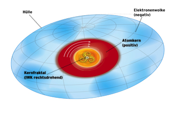 AtomText