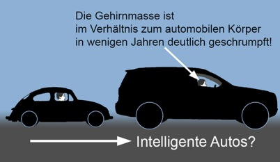 Lebendige Intelligenz_intelligente_autos