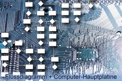 Lebendige Intelligenz_mainboard_flussdiagramm